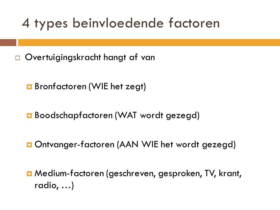 4 types beinvloedende factoren  Overtuigingskracht hangt af van  Bronfactoren (WIE het zegt)  Boodschapfactoren (WAT wordt gezegd)  Ontvanger-factoren (AAN WIE het wordt gezegd)  Medium-factoren (geschreven, gesproken, TV, krant, radio, …)