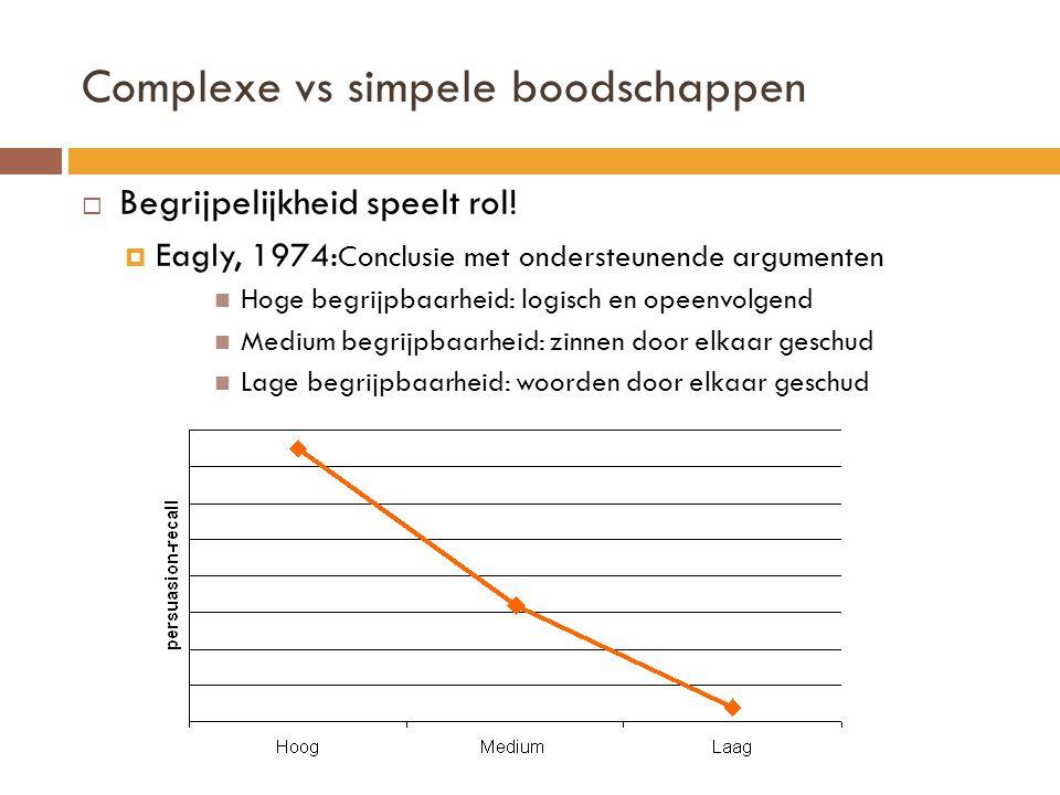  Begrijpelijkheid speelt rol!  Eagly, 1974: Conclusie met ondersteunende argumenten  Hoge begrijpbaarheid: logisch en opeenvolgend  Medium begrijp