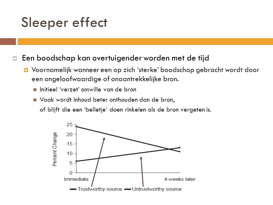Sleeper effect  Een boodschap kan overtuigender worden met de tijd  Voornamelijk wanneer een op zich 'sterke' boodschap gebracht wordt door een ongeloofwaardige of onaantrekkelijke bron.