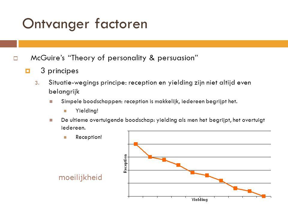 """Ontvanger factoren  McGuire's """"Theory of personality & persuasion""""  3 principes 3. Situatie-wegings principe: reception en yielding zijn niet altijd"""
