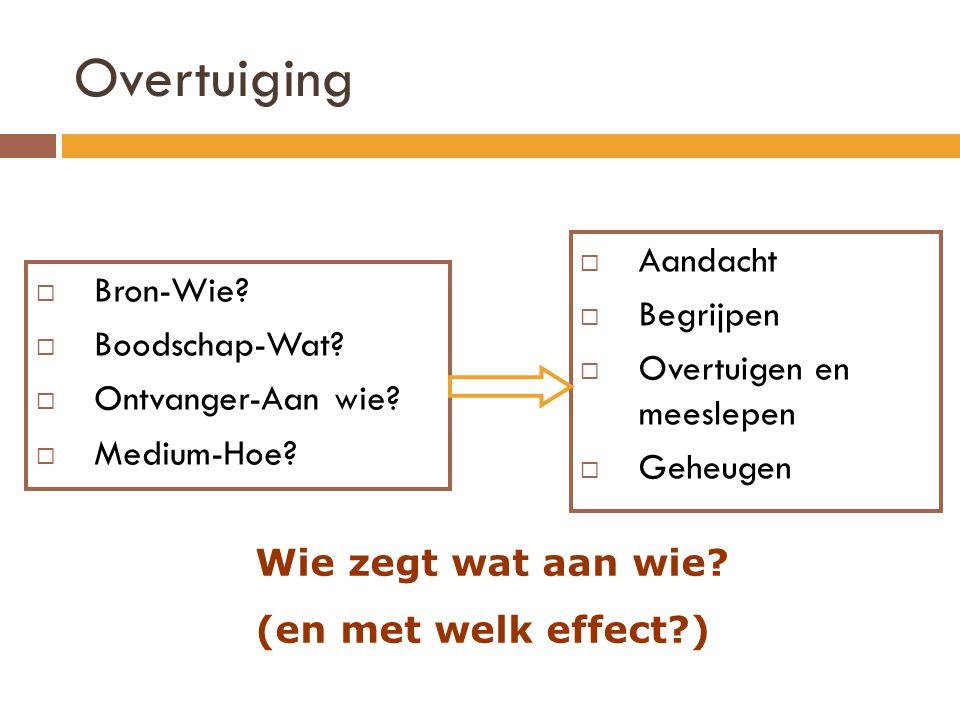 Overtuiging  Aandacht  Begrijpen  Overtuigen en meeslepen  Geheugen  Bron-Wie.