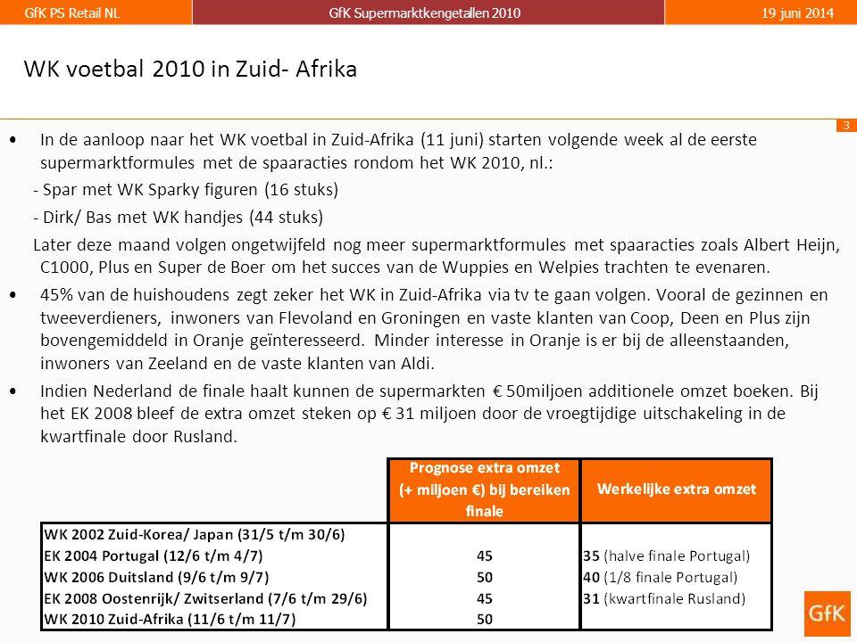 3 GfK PS Retail NLGfK Supermarktkengetallen 201019 juni 2014 WK voetbal 2010 in Zuid- Afrika •In de aanloop naar het WK voetbal in Zuid-Afrika (11 juni) starten volgende week al de eerste supermarktformules met de spaaracties rondom het WK 2010, nl.: - Spar met WK Sparky figuren (16 stuks) - Dirk/ Bas met WK handjes (44 stuks) Later deze maand volgen ongetwijfeld nog meer supermarktformules met spaaracties zoals Albert Heijn, C1000, Plus en Super de Boer om het succes van de Wuppies en Welpies trachten te evenaren.