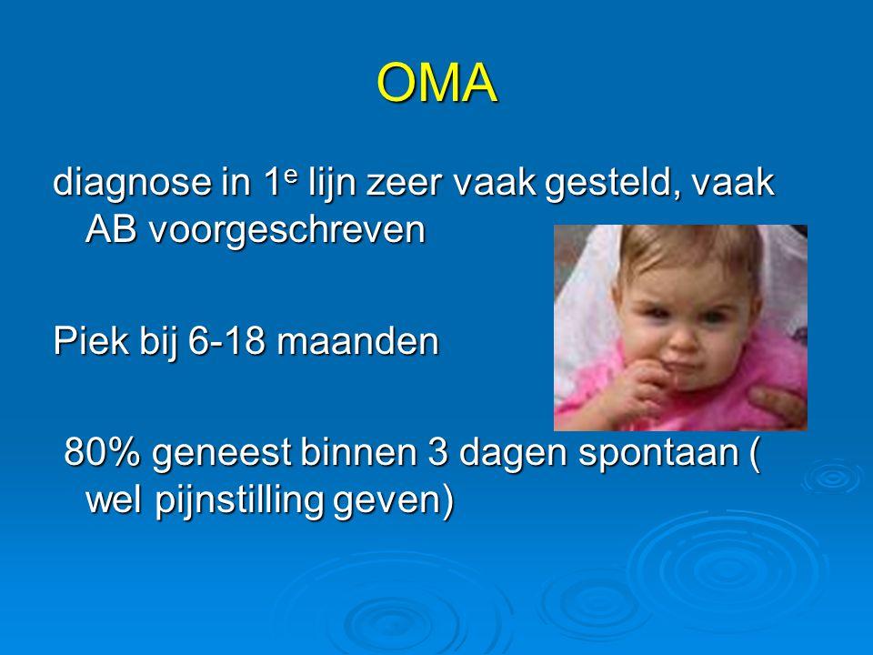 OMA diagnose in 1 e lijn zeer vaak gesteld, vaak AB voorgeschreven Piek bij 6-18 maanden 80% geneest binnen 3 dagen spontaan ( wel pijnstilling geven)