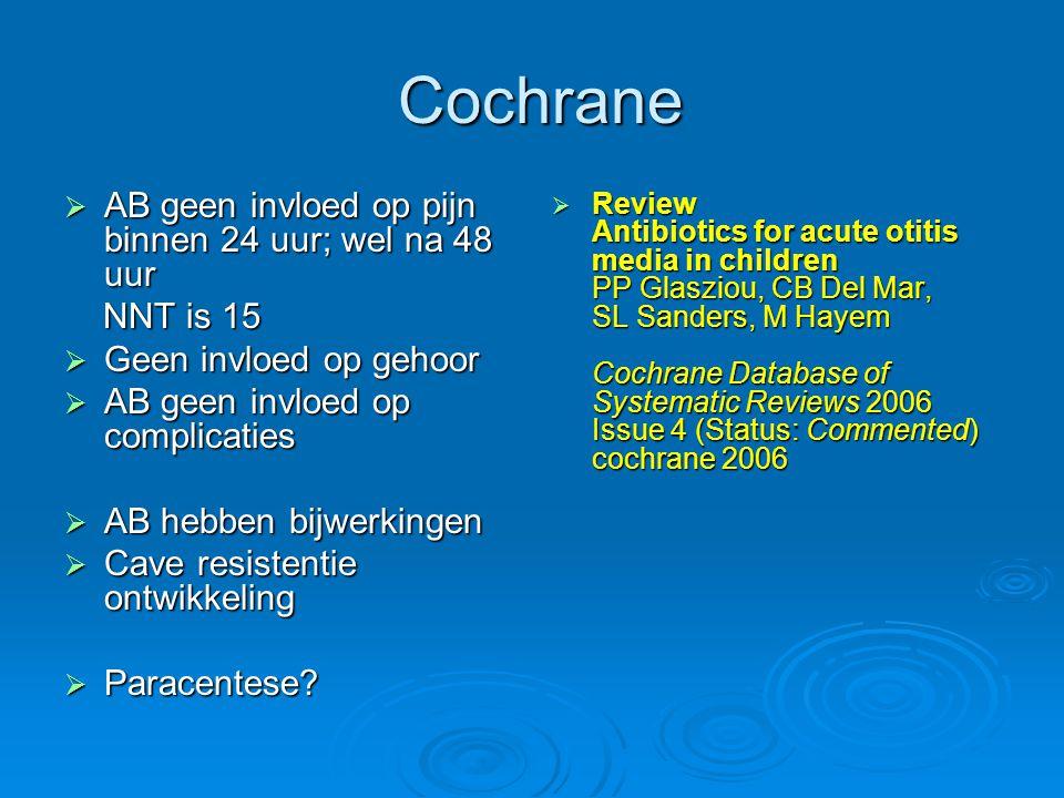 Cochrane Cochrane  AB geen invloed op pijn binnen 24 uur; wel na 48 uur NNT is 15 NNT is 15  Geen invloed op gehoor  AB geen invloed op complicatie