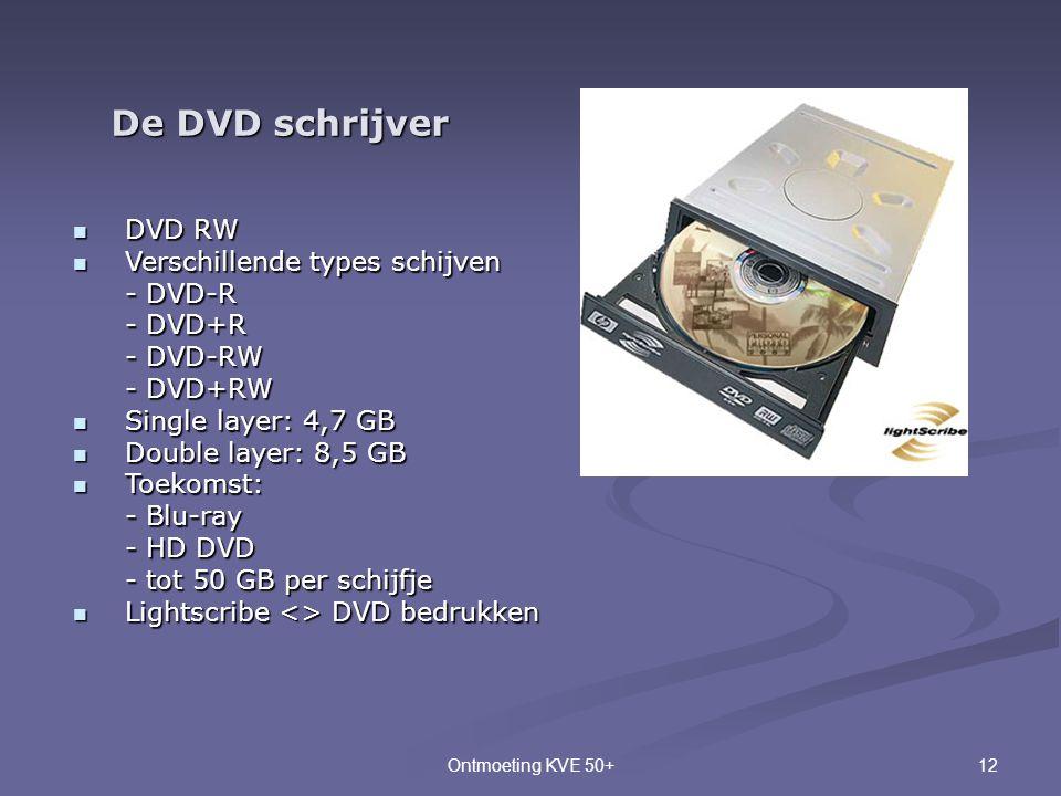 12Ontmoeting KVE 50+ De DVD schrijver  DVD RW  Verschillende types schijven - DVD-R - DVD+R - DVD-RW - DVD+RW  Single layer: 4,7 GB  Double layer: