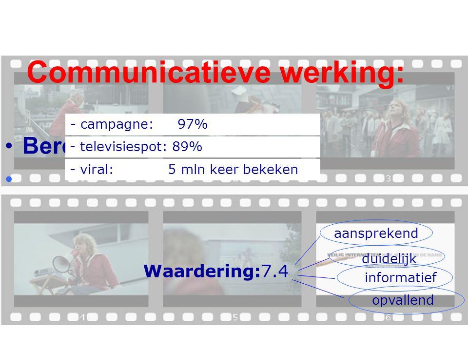 •Bereik: • Communicatieve werking: Waardering:7.4 aansprekend informatief duidelijk opvallend - campagne: 97% - televisiespot: 89% - viral: 5 mln keer