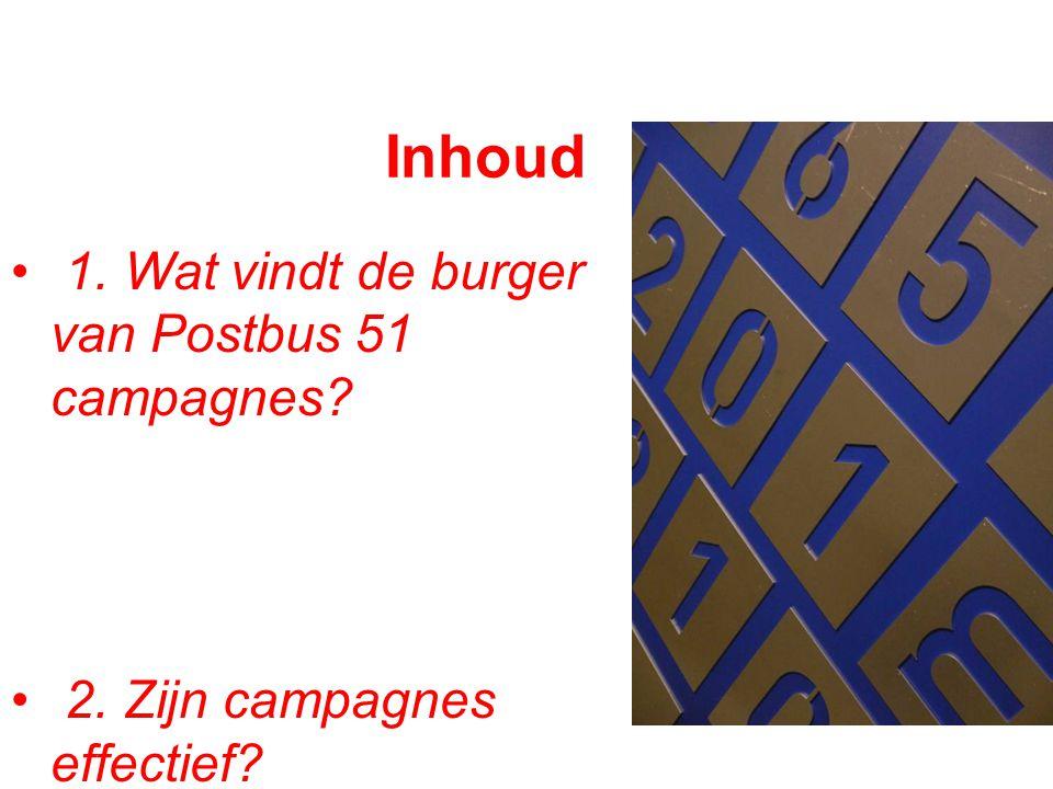 • 1. Wat vindt de burger van Postbus 51 campagnes? • 2. Zijn campagnes effectief? • 3. Toekomstige ontwikkelingen Inhoud