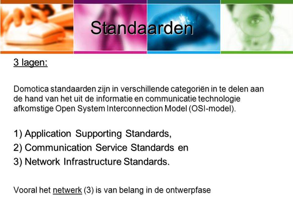 Standaarden 3 lagen: Domotica standaarden zijn in verschillende categoriën in te delen aan de hand van het uit de informatie en communicatie technolog