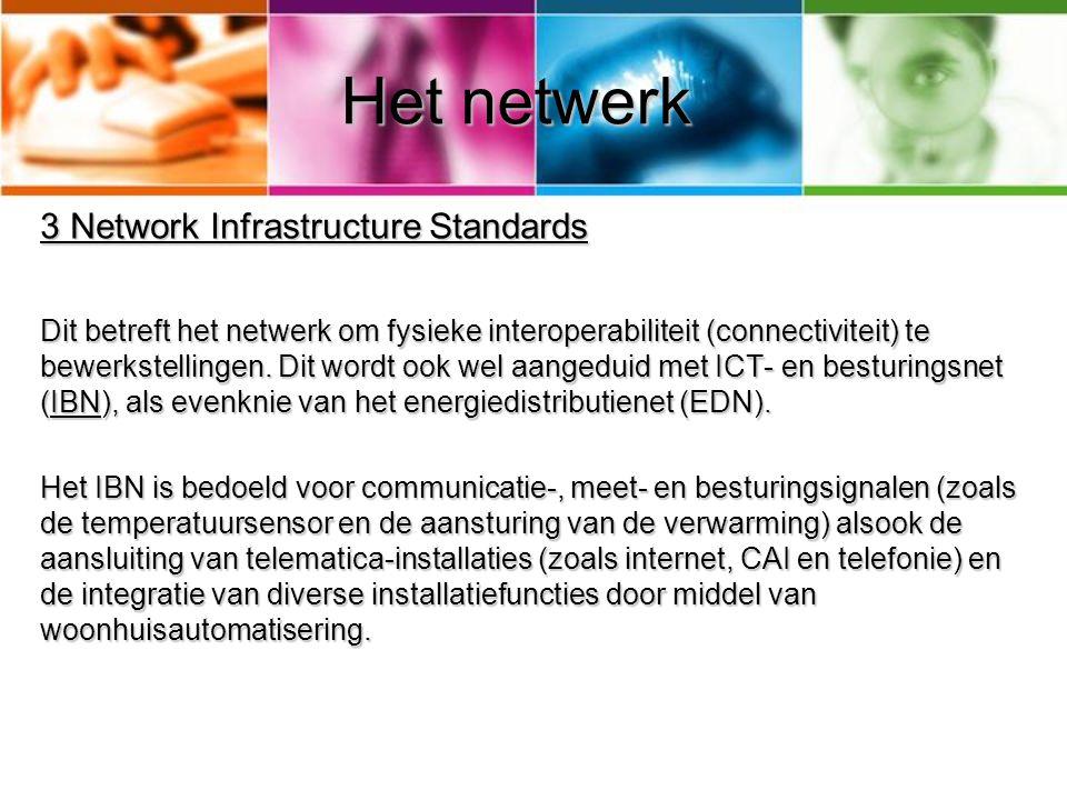 Het netwerk 3 Network Infrastructure Standards Dit betreft het netwerk om fysieke interoperabiliteit (connectiviteit) te bewerkstellingen. Dit wordt o