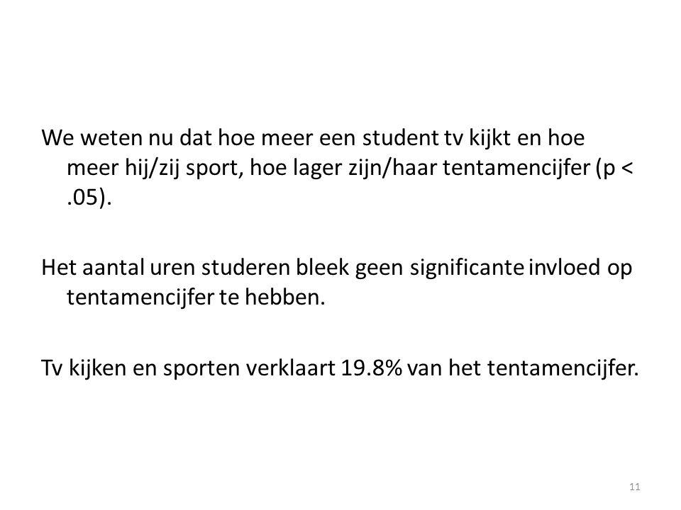 We weten nu dat hoe meer een student tv kijkt en hoe meer hij/zij sport, hoe lager zijn/haar tentamencijfer (p <.05). Het aantal uren studeren bleek g