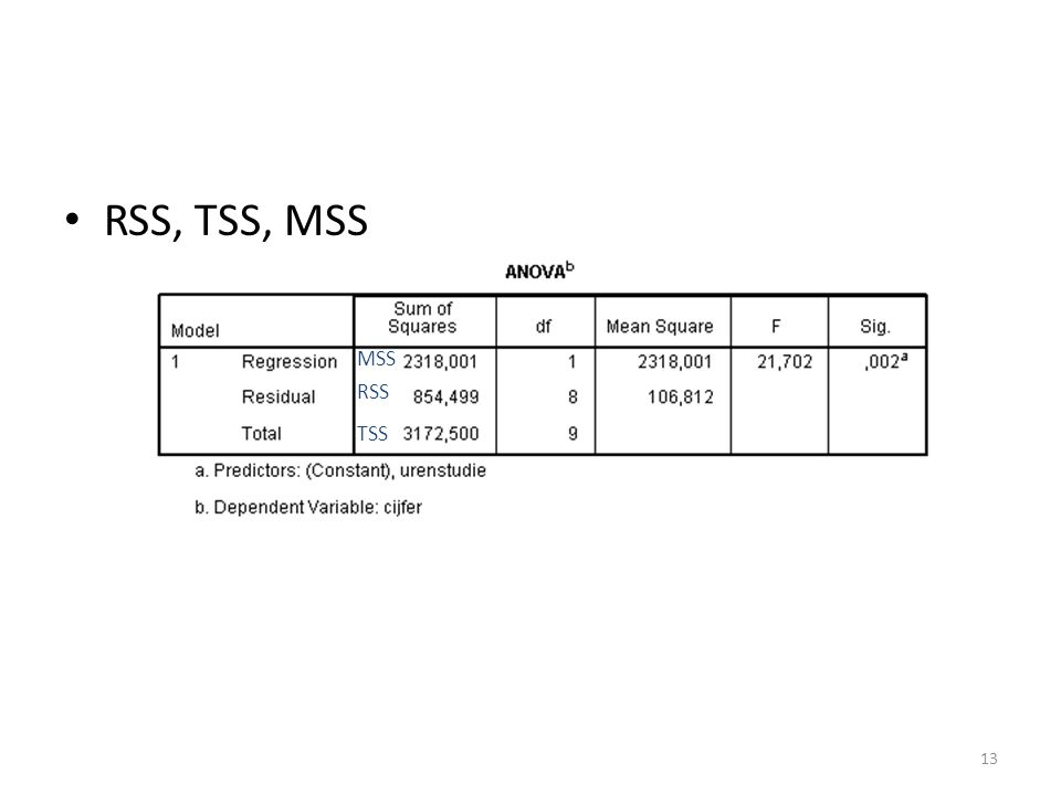 • RSS, TSS, MSS MSS RSS TSS 13