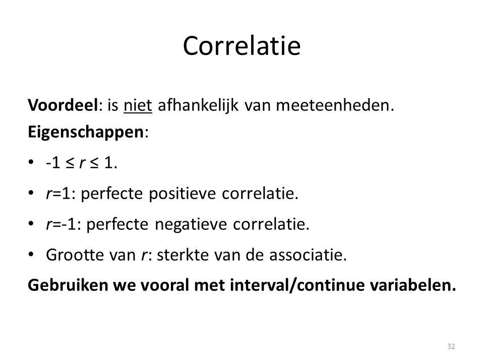 Correlatie Voordeel: is niet afhankelijk van meeteenheden. Eigenschappen: • -1 ≤ r ≤ 1. • r=1: perfecte positieve correlatie. • r=-1: perfecte negatie