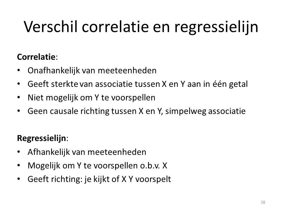 Verschil correlatie en regressielijn Correlatie: • Onafhankelijk van meeteenheden • Geeft sterkte van associatie tussen X en Y aan in één getal • Niet