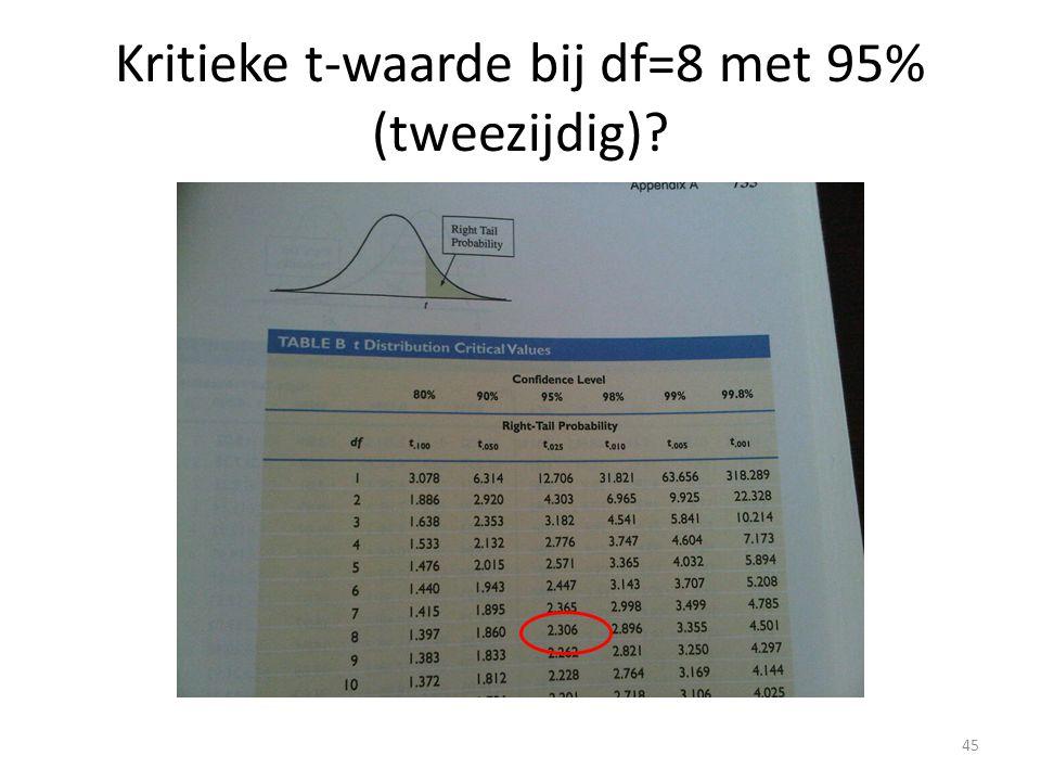 Kritieke t-waarde bij df=8 met 95% (tweezijdig)? 45