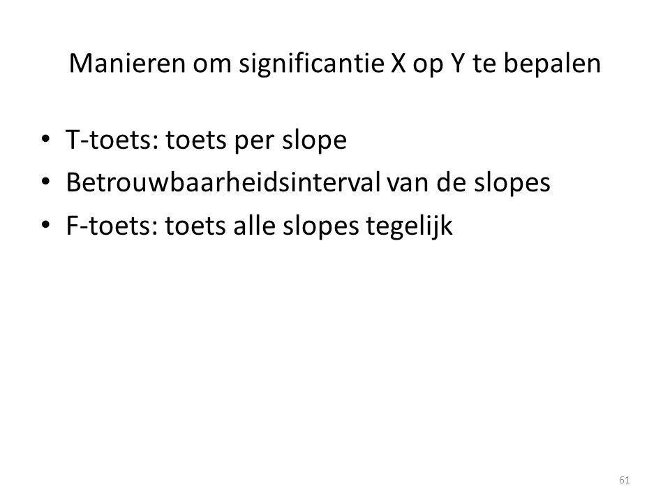 Manieren om significantie X op Y te bepalen • T-toets: toets per slope • Betrouwbaarheidsinterval van de slopes • F-toets: toets alle slopes tegelijk