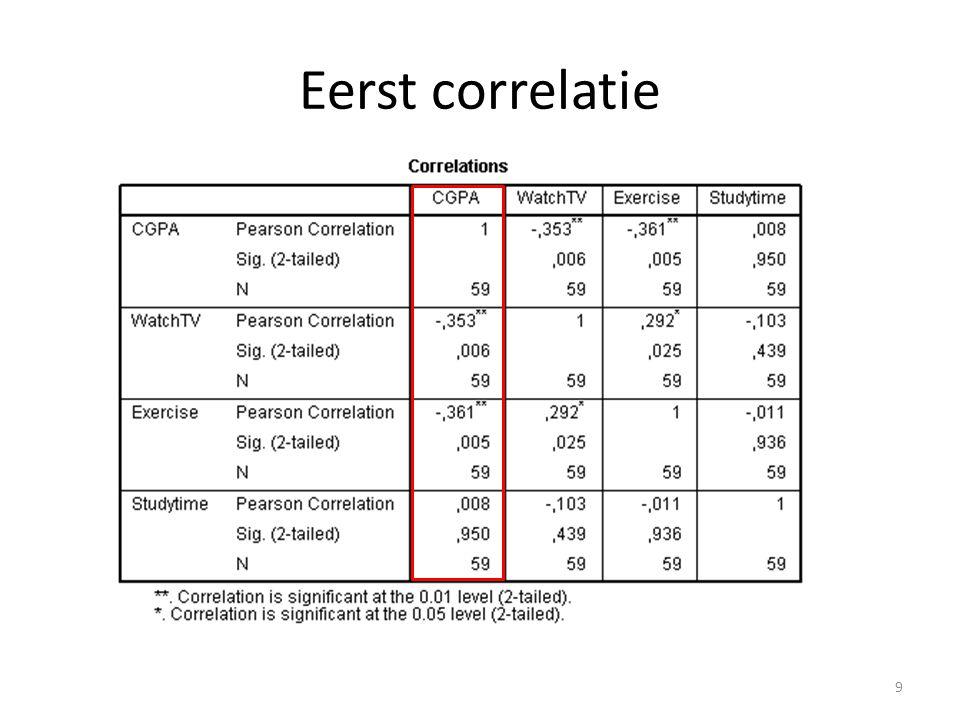 Eerst correlatie 9