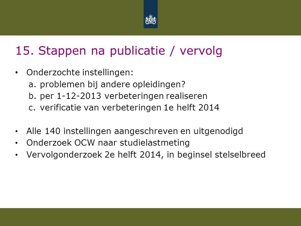 15. Stappen na publicatie / vervolg • Onderzochte instellingen: a.