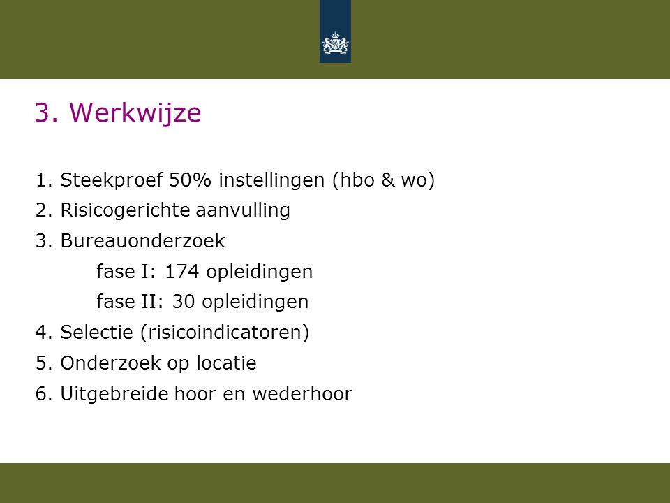 3. Werkwijze 1. Steekproef 50% instellingen (hbo & wo) 2.
