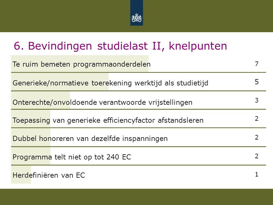 6. Bevindingen studielast II, knelpunten 7 5 3 2 2 2 1 Te ruim bemeten programmaonderdelen Generieke/normatieve toerekening werktijd als studietijd On