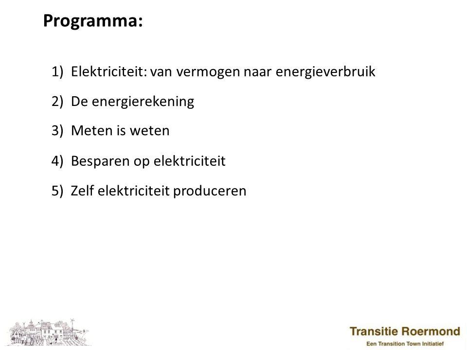 Zelf elektriciteit produceren