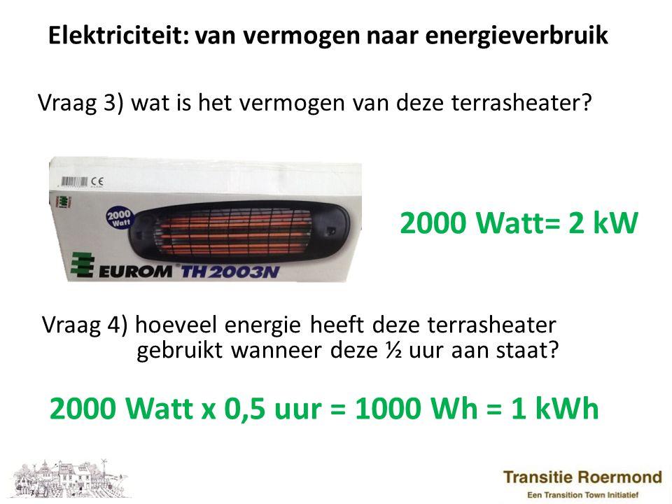 Elektriciteit: van vermogen naar energieverbruik Vraag 5) wat is het vermogen van dit 27-inch beeldscherm?