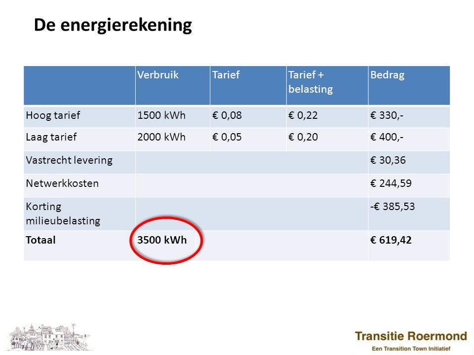 10 De energierekening niet beïnvloedbaar wel beïnvloedbaar !