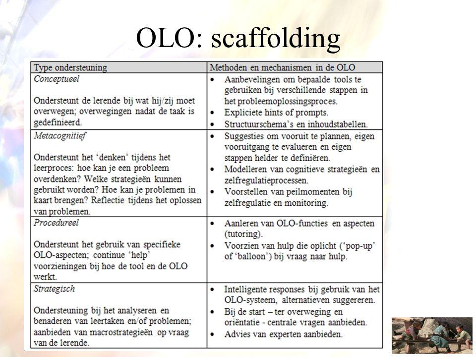 OLO: scaffolding