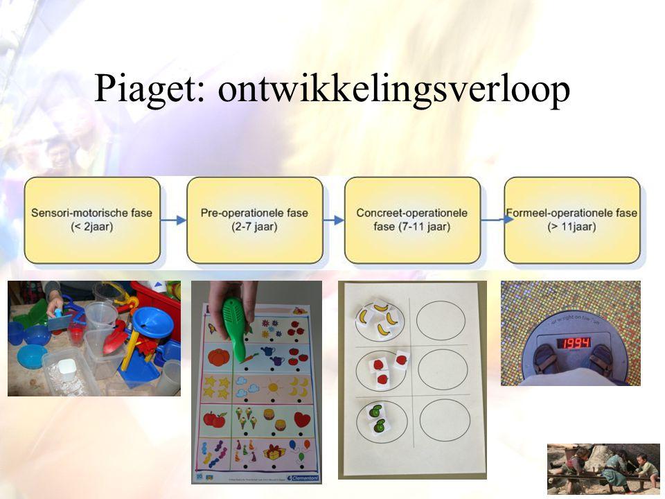 Piaget: ontwikkelingsverloop