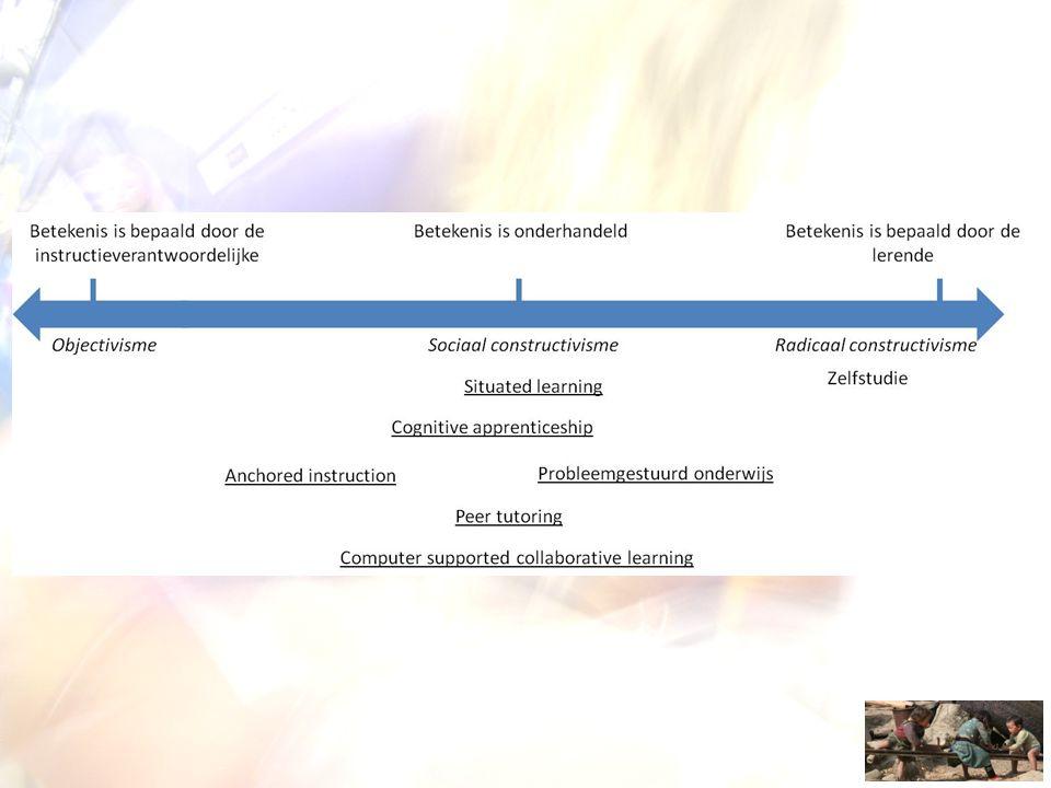 Cognitive apprenticeship •Snowman & Biehler (2003): –Instructieverantwoordelijke (mentor) werkt samen met lerende om kennis te construeren (declaratieve en procedurele kennis).
