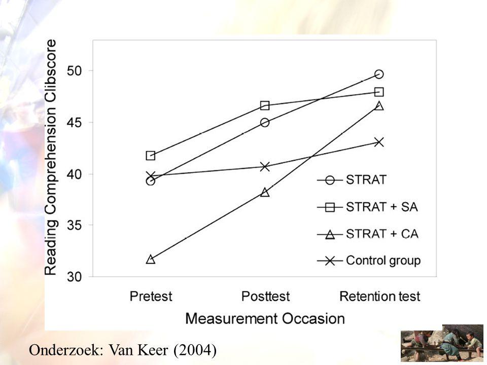 Onderzoek: Van Keer (2004)