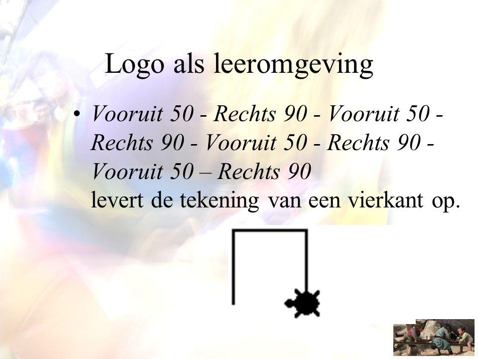 Logo als leeromgeving •Vooruit 50 - Rechts 90 - Vooruit 50 - Rechts 90 - Vooruit 50 - Rechts 90 - Vooruit 50 – Rechts 90 levert de tekening van een vi