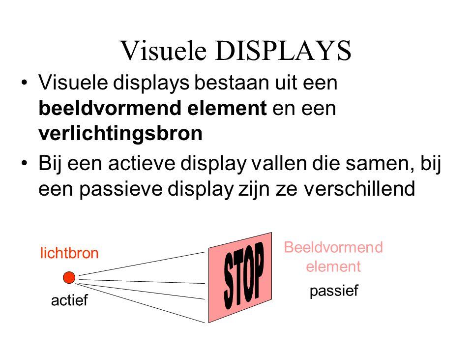 Visuele DISPLAYS •Visuele displays bestaan uit een beeldvormend element en een verlichtingsbron •Bij een actieve display vallen die samen, bij een pas