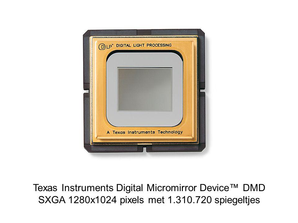 Texas Instruments Digital Micromirror Device™ DMD SXGA 1280x1024 pixels met 1.310.720 spiegeltjes