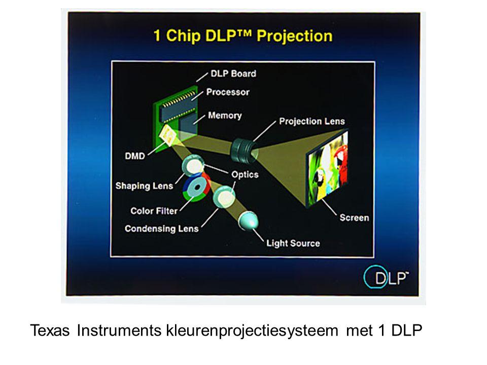Texas Instruments kleurenprojectiesysteem met 1 DLP