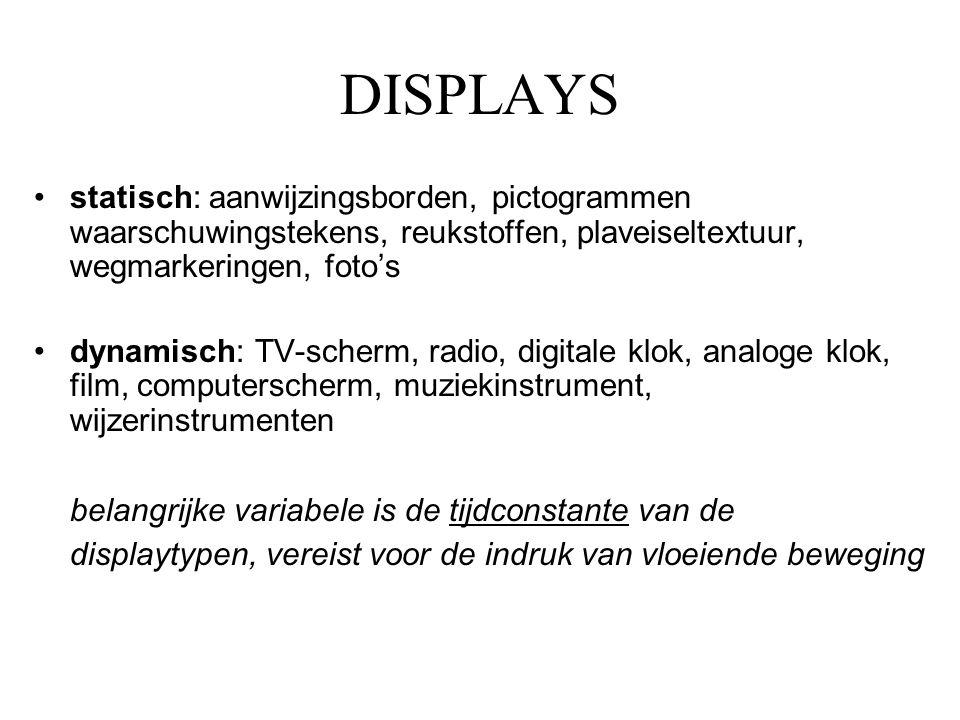DISPLAYS Dynamische displays Alle displays die zelf veranderen in de tijd: Waarschuwingslampjes, auditieve signalen (aan/uit) Knippersignalen (richtingaanwijzer, zwaailichten) Klokken en meters Sequentie van stationaire beelden (diashow) (semi-) vloeiende beweging (TV, film)