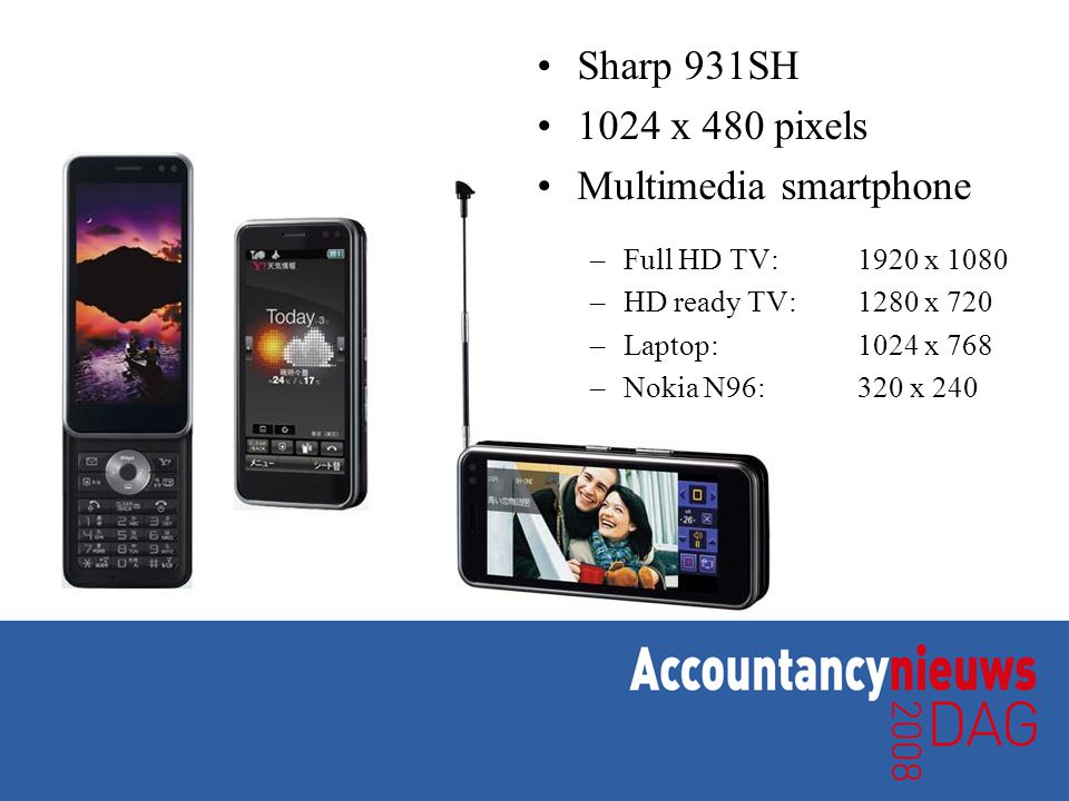 •Sharp 931SH •1024 x 480 pixels •Multimedia smartphone –Full HD TV: 1920 x 1080 –HD ready TV: 1280 x 720 –Laptop:1024 x 768 –Nokia N96: 320 x 240