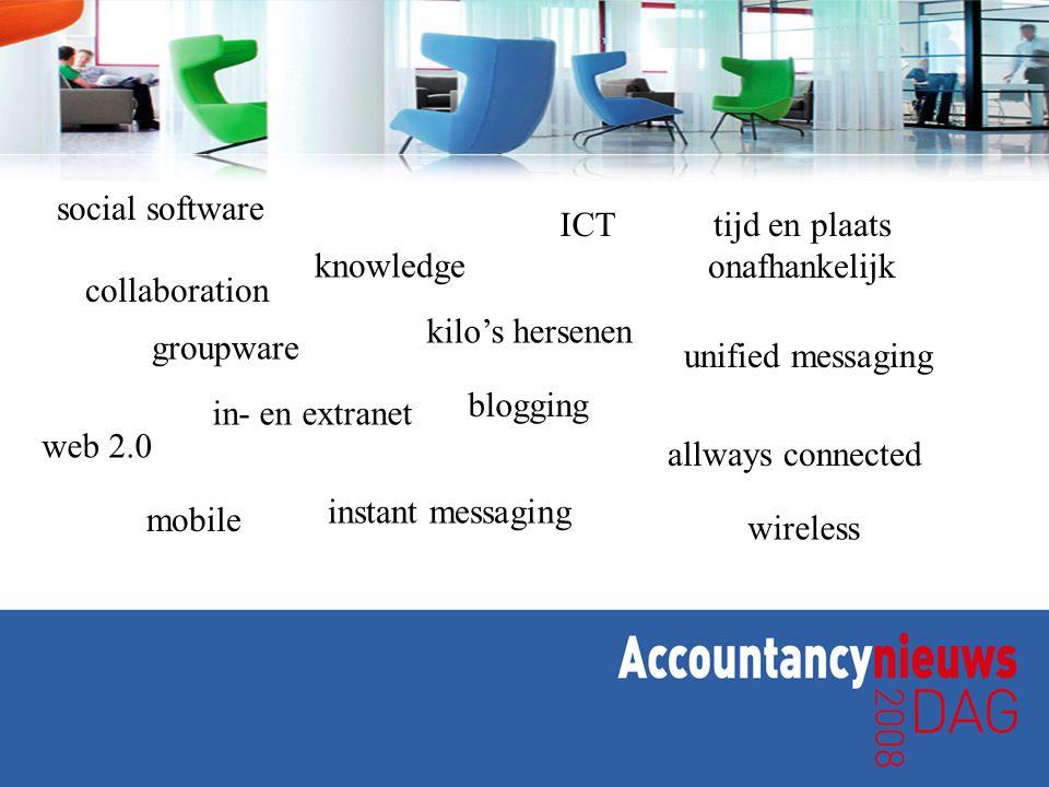 e-office mobile •In eind 2006 opgericht •10 e-officers dedicated focus mobile •Implementatie en beheer van mobile infrastructuren –Schiphol, Essent, Justitie, Stork •Ontwikkeling en bouw van mobile applicaties –Teletekst op de BlackBerry, iPhone, Symbian –AccountancyNieuws en VakstudieNieuws Vandaag op BlackBerry –maatwerk