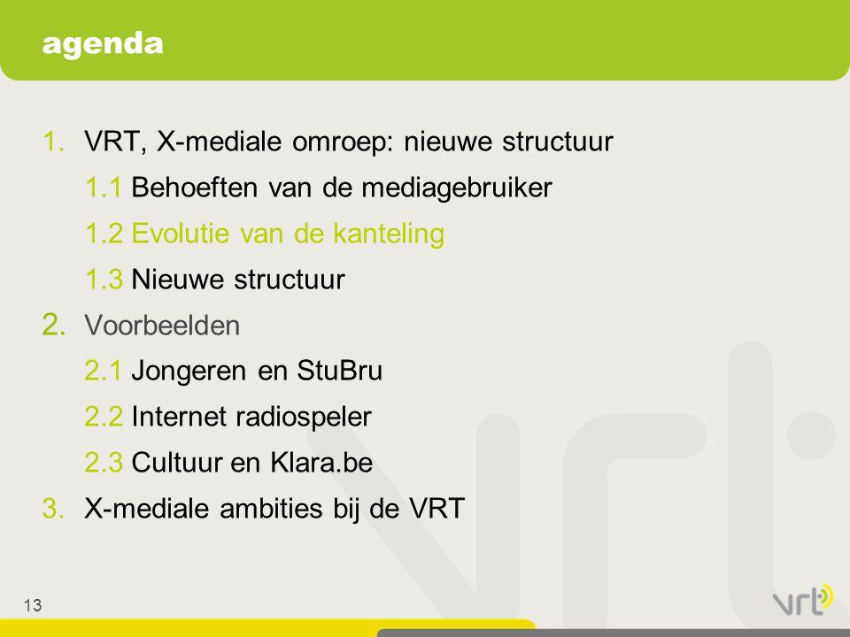 13 1.VRT, X-mediale omroep: nieuwe structuur 1.1 Behoeften van de mediagebruiker 1.2 Evolutie van de kanteling 1.3 Nieuwe structuur 2. Voorbeelden 2.1