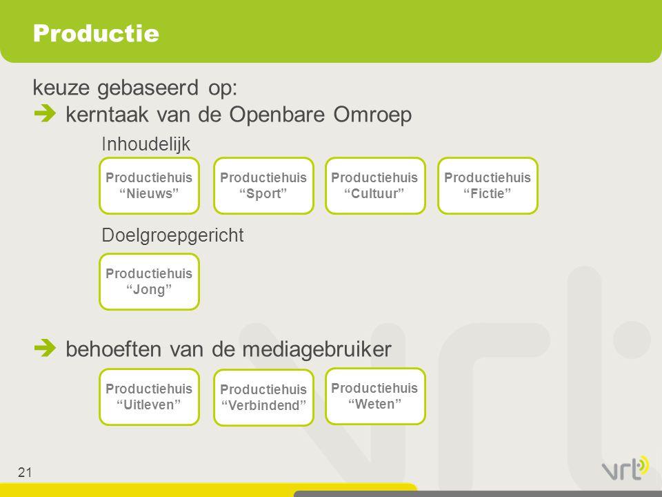 """21 Productie keuze gebaseerd op:  kerntaak van de Openbare Omroep Inhoudelijk Doelgroepgericht  behoeften van de mediagebruiker Productiehuis """"Weten"""