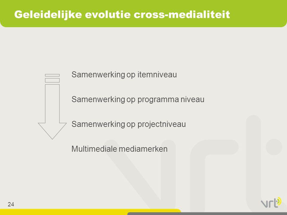 24 Geleidelijke evolutie cross-medialiteit Samenwerking op itemniveau Samenwerking op programma niveau Samenwerking op projectniveau Multimediale medi