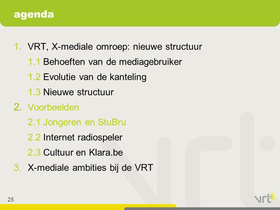 25 1.VRT, X-mediale omroep: nieuwe structuur 1.1 Behoeften van de mediagebruiker 1.2 Evolutie van de kanteling 1.3 Nieuwe structuur 2. Voorbeelden 2.1