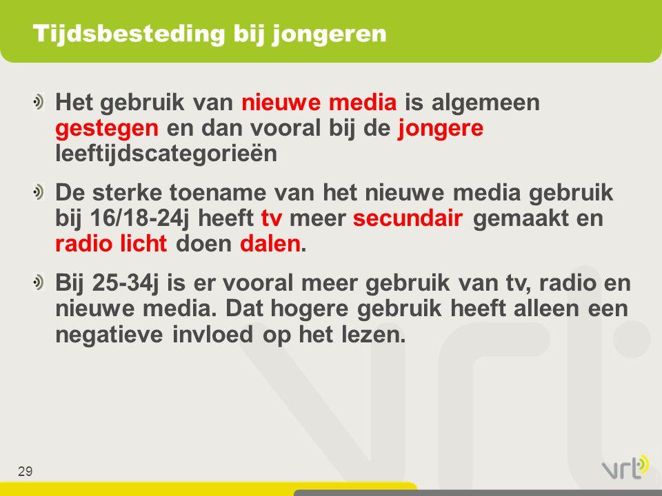 29 Tijdsbesteding bij jongeren Het gebruik van nieuwe media is algemeen gestegen en dan vooral bij de jongere leeftijdscategorieën De sterke toename v
