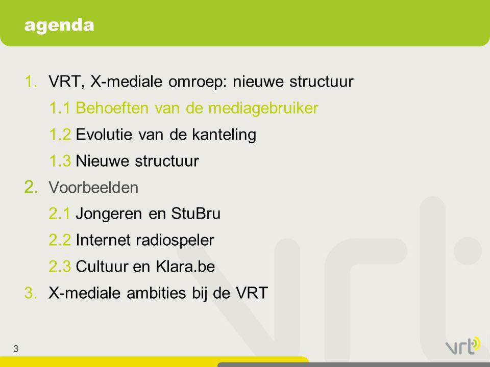 3 1.VRT, X-mediale omroep: nieuwe structuur 1.1 Behoeften van de mediagebruiker 1.2 Evolutie van de kanteling 1.3 Nieuwe structuur 2. Voorbeelden 2.1