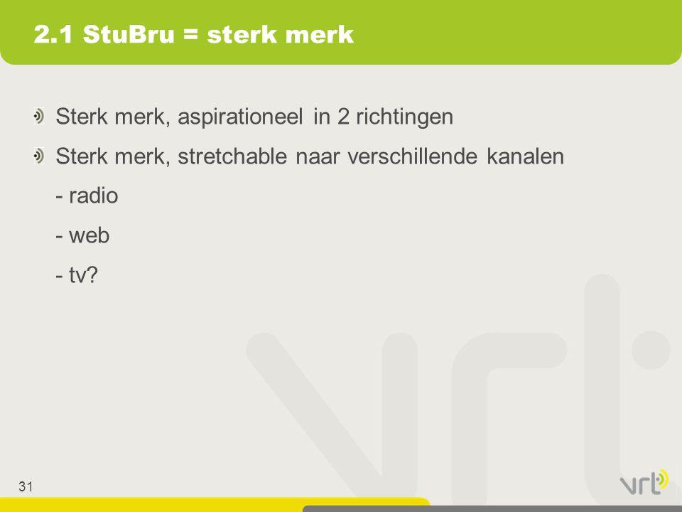 31 2.1 StuBru = sterk merk Sterk merk, aspirationeel in 2 richtingen Sterk merk, stretchable naar verschillende kanalen - radio - web - tv?