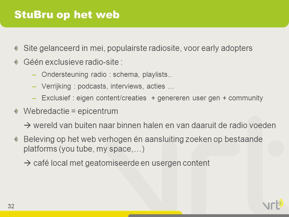 32 StuBru op het web Site gelanceerd in mei, populairste radiosite, voor early adopters Géén exclusieve radio-site : –Ondersteuning radio : schema, pl