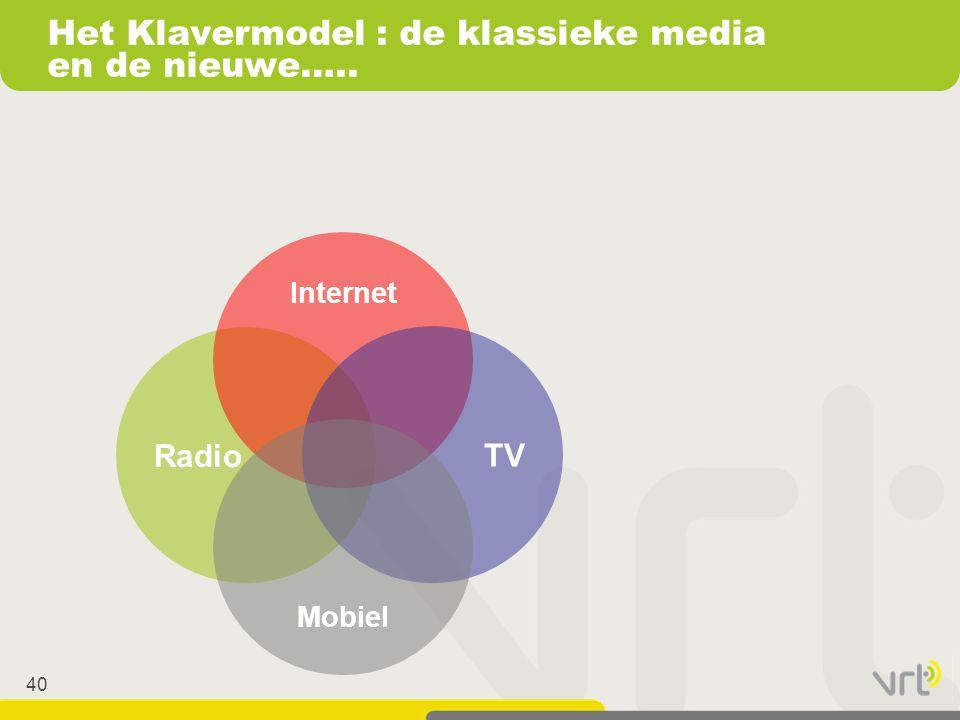 40 Het Klavermodel : de klassieke media en de nieuwe….. Radio Internet TV Mobiel