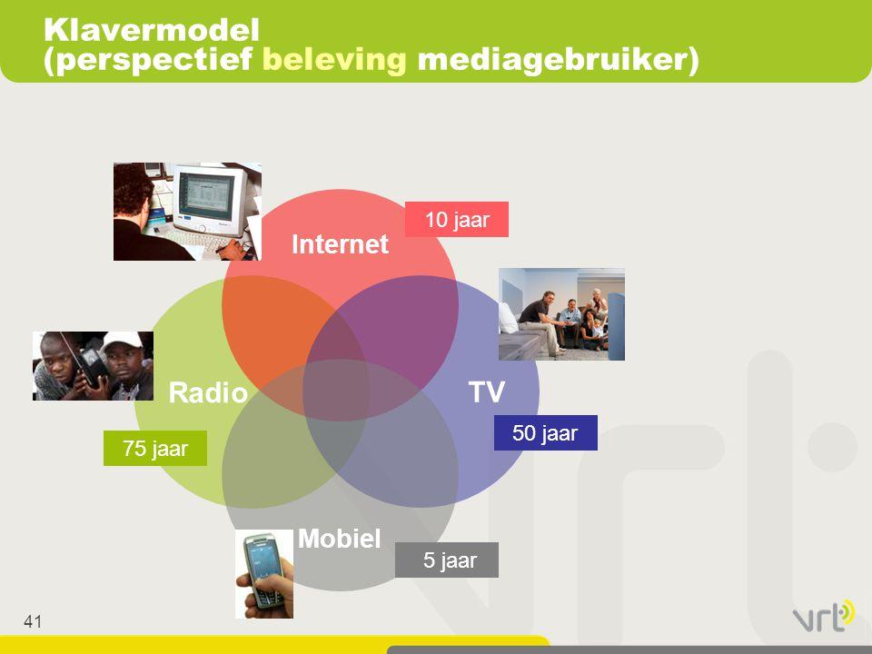 41 Klavermodel (perspectief beleving mediagebruiker) Radio Internet TV Mobiel 75 jaar 50 jaar 10 jaar 5 jaar