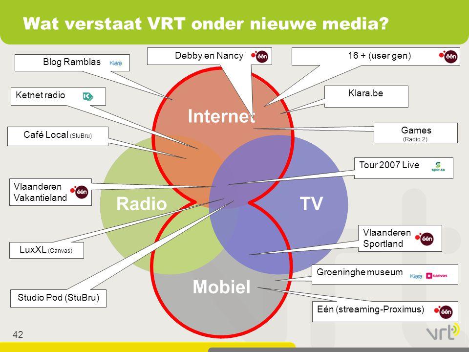 42 Wat verstaat VRT onder nieuwe media? Vlaanderen Sportland Tour 2007 Live Groeninghe museum Eén (streaming-Proximus) Blog Ramblas 16 + (user gen)Deb
