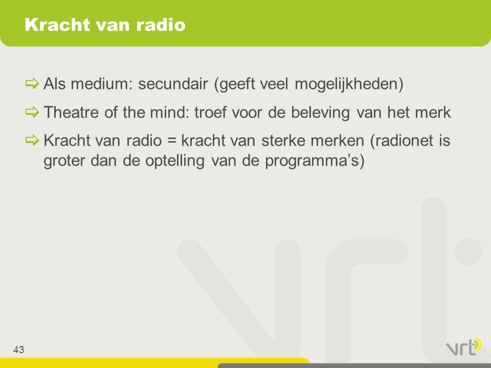 43  Als medium: secundair (geeft veel mogelijkheden)  Theatre of the mind: troef voor de beleving van het merk  Kracht van radio = kracht van sterk