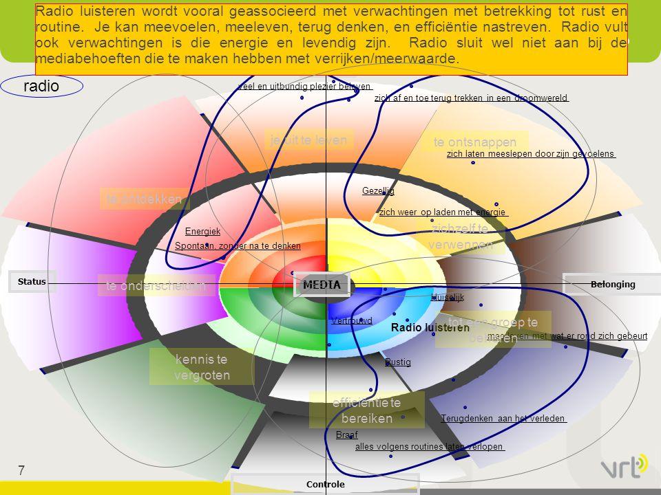 38 2.3 Klara.be Het cultuurmerk van de VRT = Klara  Radio: Klara (klassieke cultuurzender)  Internet: Klara.be (aggregeren van VRT cultuurcontent)